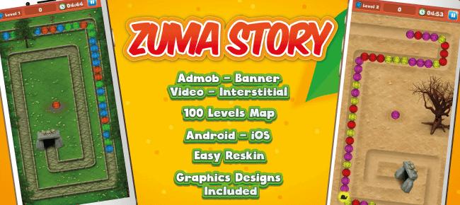 Zuma Story